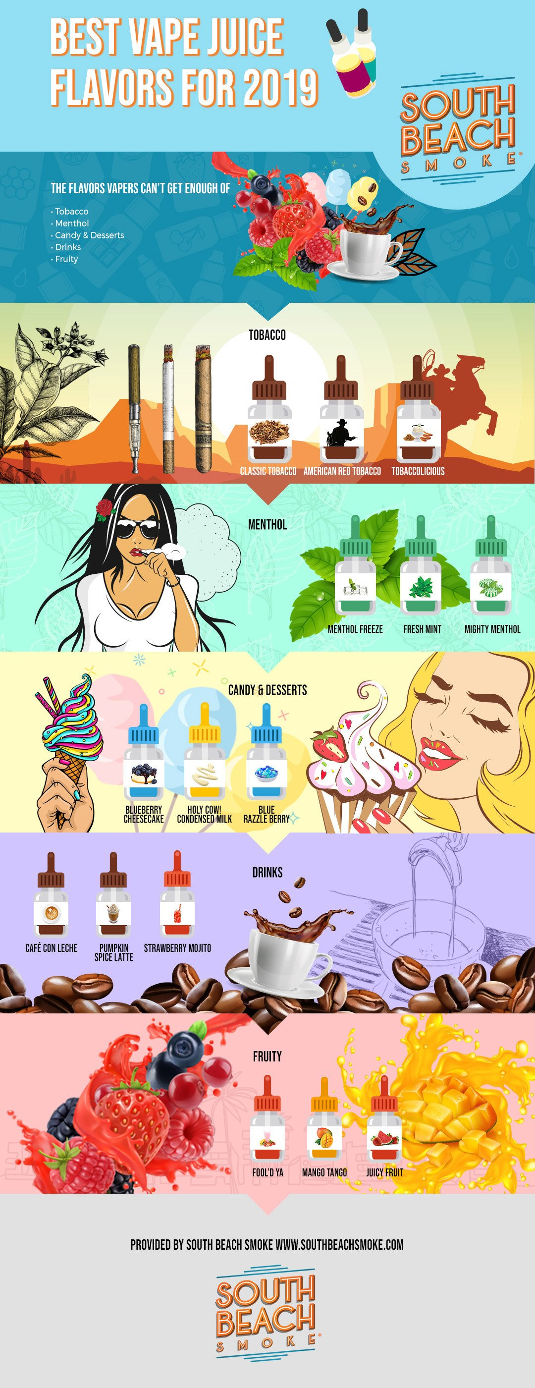 2019's Best E Juice Flavors Infographic